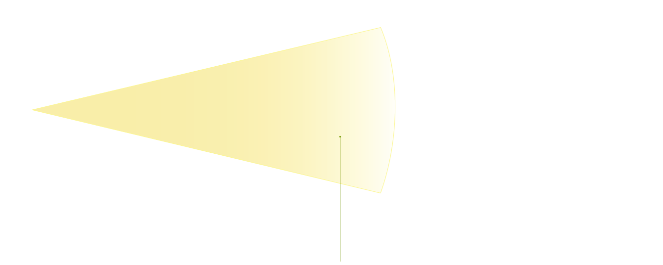 Market Average