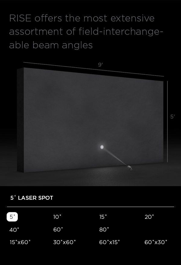 RISE 5 Degree Laser Spot